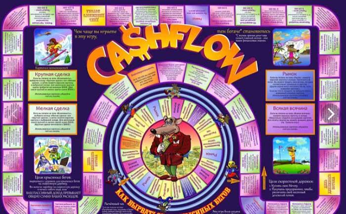 Клуб Миллионеров игры Денежный Поток: почему Максим Денежных в нем состоит